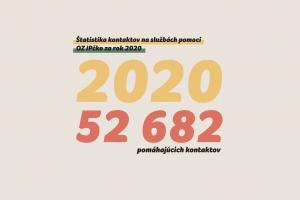 Rok 2020, rok výziev, pokory a pomoci